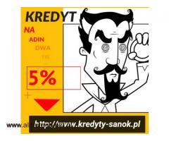 Kredyt gotówkowy oprocentowanie już od 6%