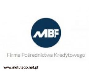 Wynajem czy Kredyt? - Małycha Business Finance